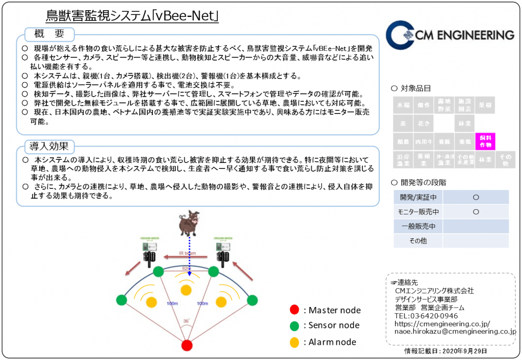 """Bird and beast damage monitoring system """"Bee-Net"""""""